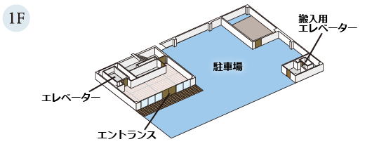 館内図1階