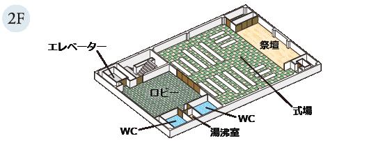 館内図2階
