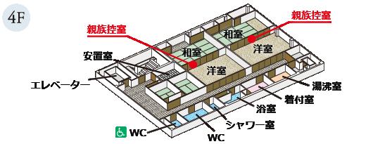館内図4階
