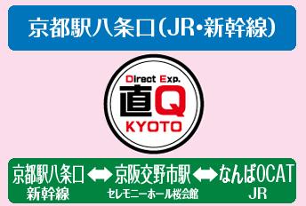 京阪バスの直Qバス