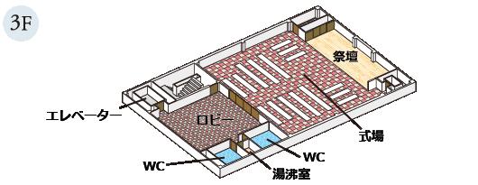 館内図3階